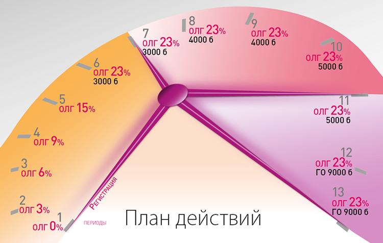 b-start-2-2015