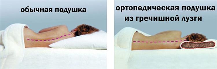 ортопедическая подушка с гречневой лузгой